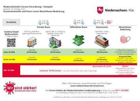 Stadt Lingen Ems Lingen Aktuell Aktuelles Politik Rathaus Service